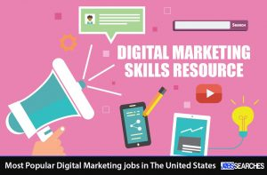 Most Popular Digital Marketing jobs in The United States