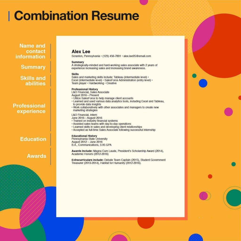 Types of resume : Functional and Chronological Resume