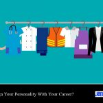 Career Personality